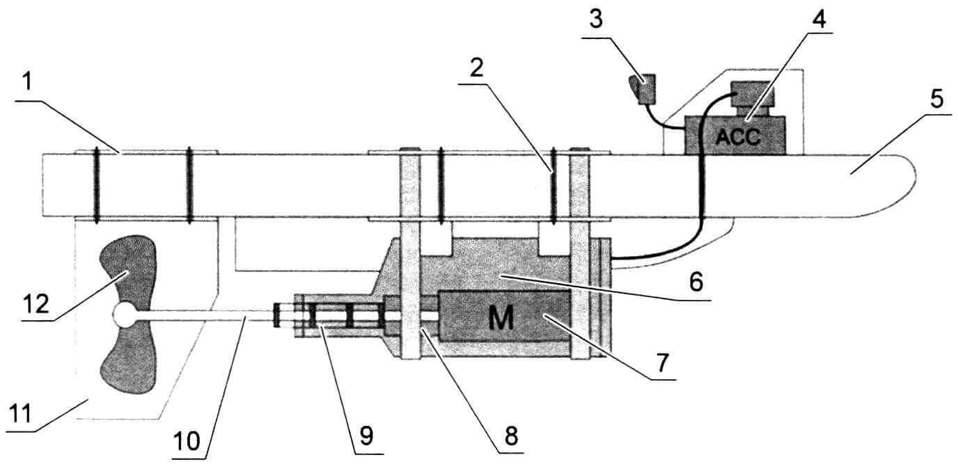 Самодельный аквабуксировщик с электроприводом: 1 - пластиковая накладка (4 шт); 2 - крепежные винты; 3 - кнопка включения и плавной регулировки оборотов двигателя; 4 - съемный аккумулятор (от шуруповерта); 5 - доска из стиропласта (1200x600x50 мм); 6 - герметичный моторный отсек (сантехническая труба ø 110 мм, заглушка ø 110 мм, переходник ø 110/40 мм); 7 - электромотор; 8 - планетарный редуктор; 9 - дейдвудная труба; 10 - вал; 11 - кожух; 12 - гребной винт
