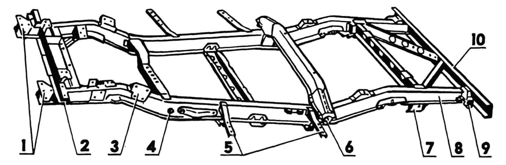 Рама: 1 — кронштейны крепления переднего бампера, 2 — кронштейн крепления серьги передней рессоры, 3 — кронштейн амортизатора передней рессоры, 4 — крепление заднего конца передней рессоры, 5 — кронштейны навески кузова, 6 — крепление переднего конца задней рессоры, 7 — кронштейн амортизатора задней рессоры, 8 — лонжерон, 9 — кронштейн крепления серьги задней рессоры, 10 — поперечина крепления задних бамперов и буксирного устройства.