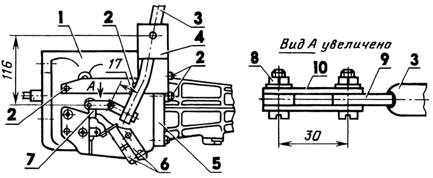 Механизм переключения передач: 1 — коробка переключения передач, 2 — штатные болты, 3 — рычаг переключения передач (СтЗ, пруток ø 18 мм), 4 — шарнирный узел, 5 — соединительный фланец КПП и хвостовика, 6 — кронштейны штатной системы переключения передач (не используются), 7 — кулиса, 8 — болт, шайба, гайка (М5), 9 — ухо рычага (СтЗ, лист толщиной 4 мм), 10 — поводок двойной (СтЗ, лист толщиной 2 мм).