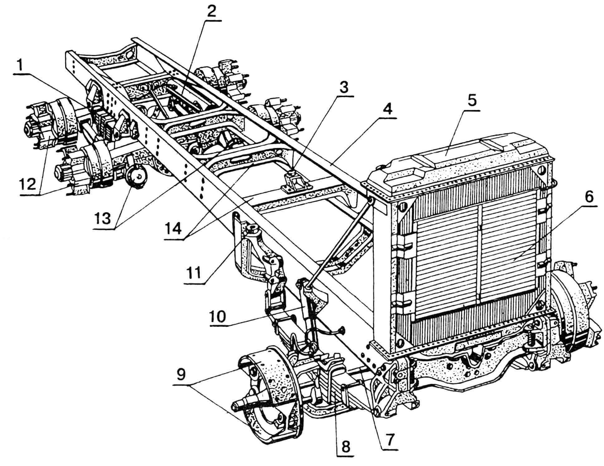 Рама в сборе с мостами и радиаторами: 1 — рессора задней тележки, 2 — ресивер тормозной системы, 3 — средняя опора кабины, 4 — лонжерон рамы, 5 — радиатор системы охлаждения двигателя, 6 — масляный радиатор,7 — поперечная тяга рулевой трапеции, 8 — рессора передней подвески, 9 — тормозные колодки, 10 — гидравлический амортизатор, 11 — боковая опора кабины, 12 — ступицы колес задних мостов, 13 — пневмоцилиндры привода тормозов, 14 — поперечины.
