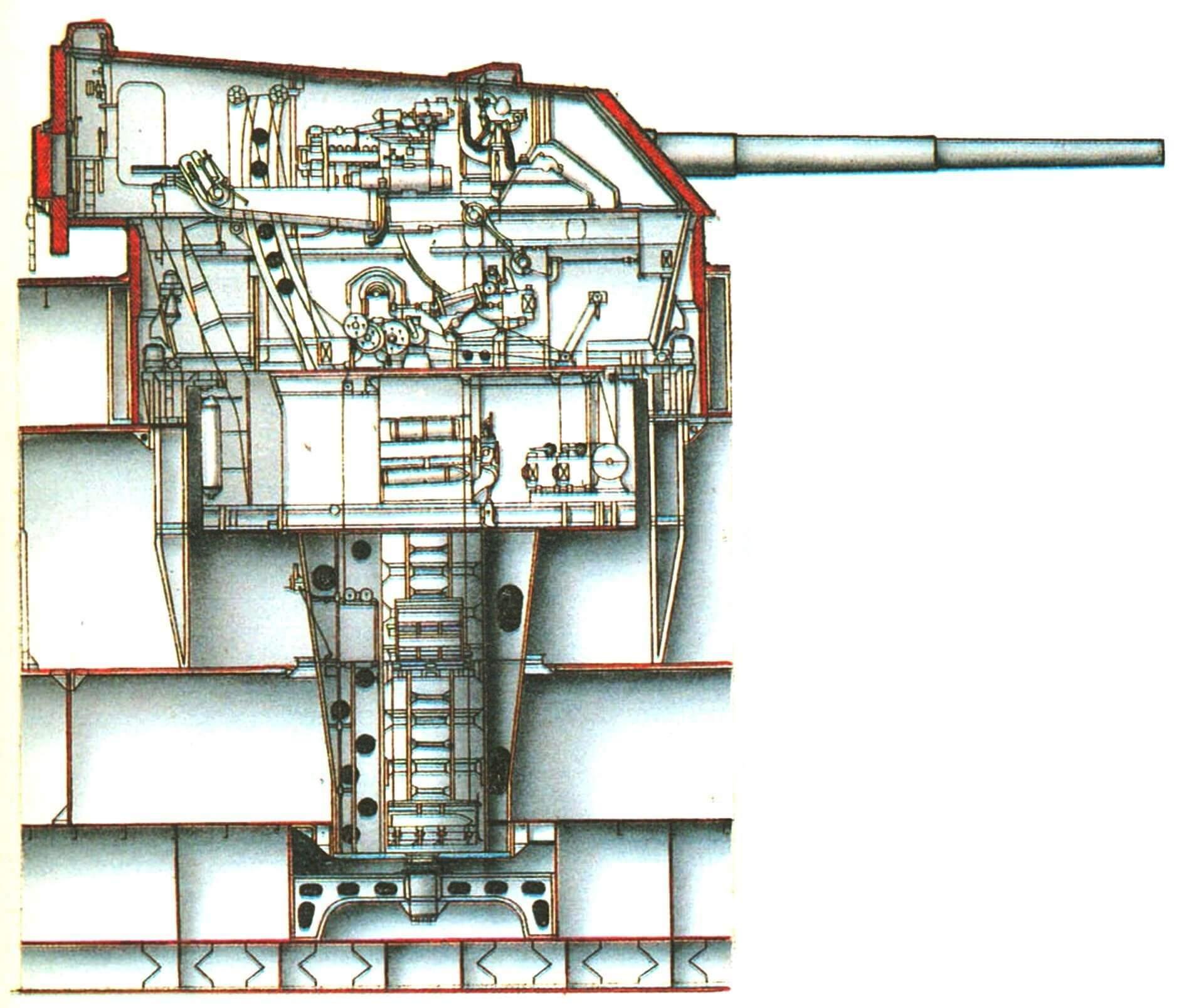 Разрез 305-мм башенной установки линкора «СЕВАСТОПОЛЬ», 1914 г.