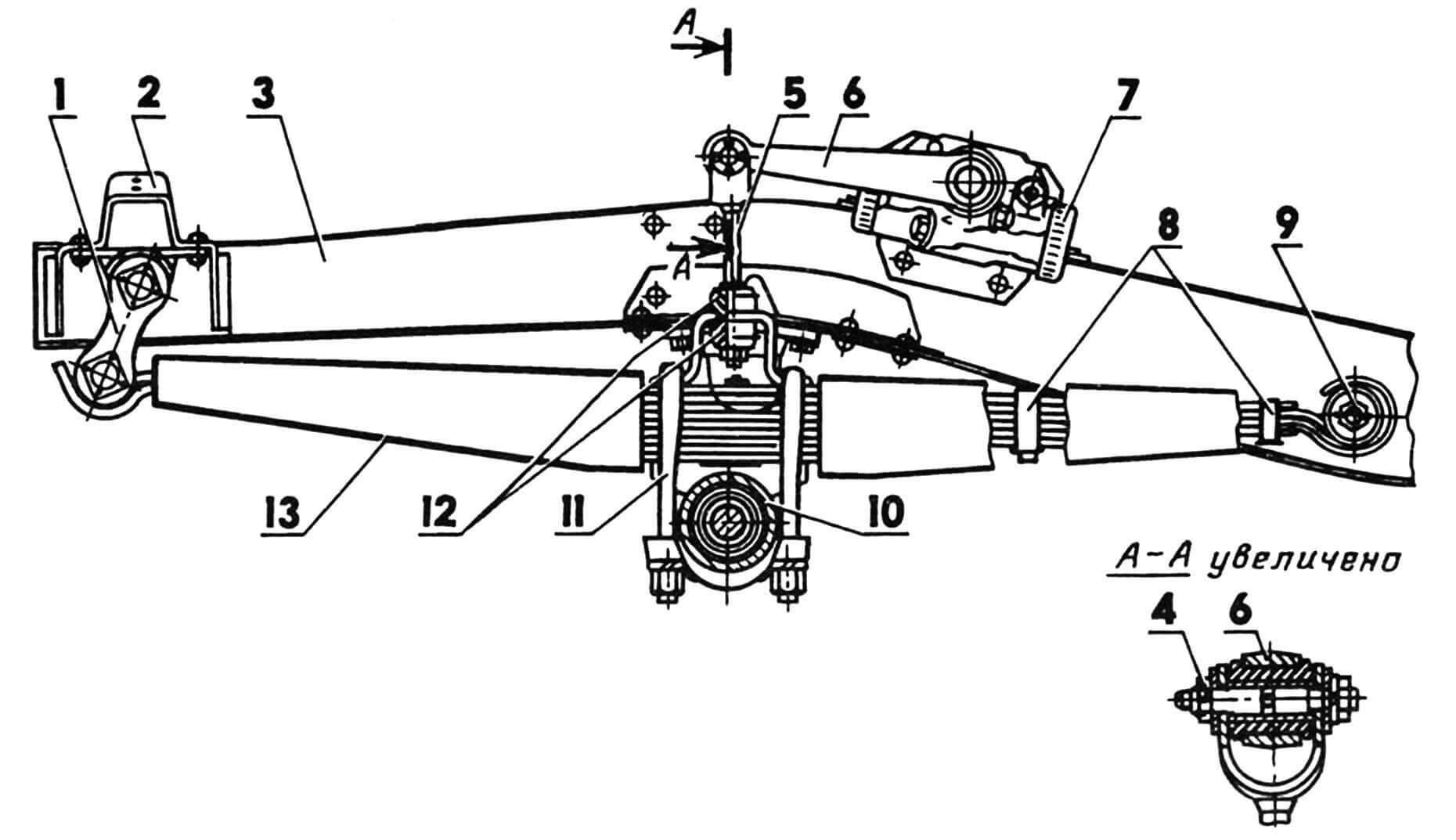 Передняя подвеска: 1 — серьга, 2 — передняя поперечина рамы, 3 — лонжерон рамы, 4 — палец амортизатора, 5 — стойка амортизатора, 6 — рычаг амортизатора, 7 — амортизатор, 8 — хомуты рессоры, 9 — палец рессоры, 10 — кожух полуоси, 11 — стремя, 12 — резиновые подушки, 13 — чехол рессоры.