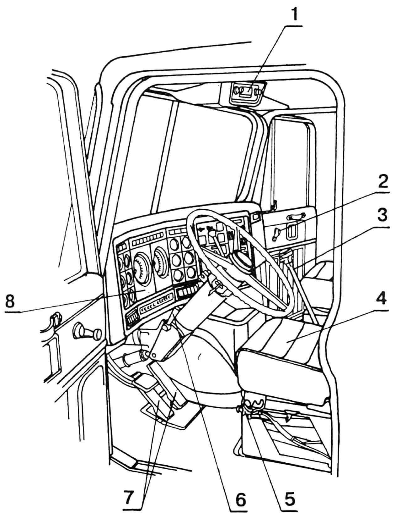 Оборудование кабины: 1 — радиоприемник, 2 — ручка опускания стекла, 3 — рычаг переключения передач, 4 — сиденье водителя, 5 — рукоятка регулировки сиденья, 6 — рукоятка регулировки наклона рулевой колонки, 7 — педали, 8 — панель приборов.