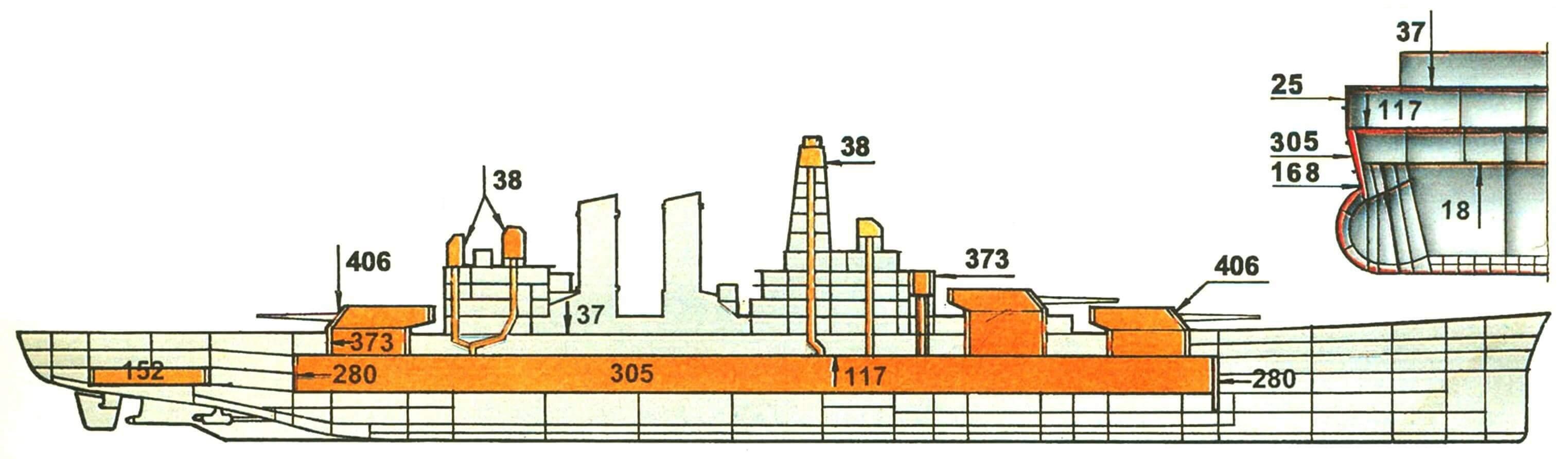 Схема бронирования и сечение по миделю линкора «НОРТ КЭРОЛАЙН» (США, 1941 г.)