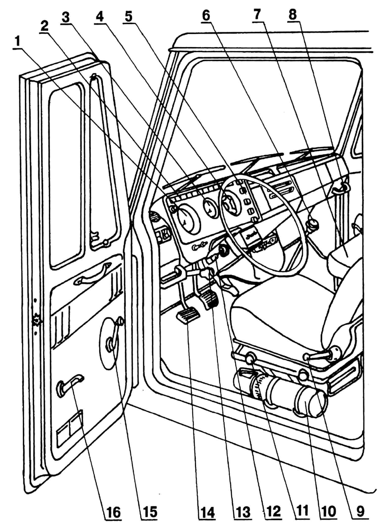 Оборудование кабины: 1 — спидометр, 2 — блок контрольных ламп, 3 — тахометр, 4 — прибор комбинированный, 5 — кнопки управления вспомогательными системами, 6 — рычаг переключения передач, 7 — сиденье пассажирское, 8 — поручень, 9 — рукоятка регулировки наклона кресла, 10 — огнетушитель, 11 — регулятор сиденья по длине, 12 — переключатель комбинированный, 13 — рычаг регулировки наклона рулевой колонки, 14 — педаль сцепления, 15 — ручка стеклоподъемника, 16 — ручка открывания двери.