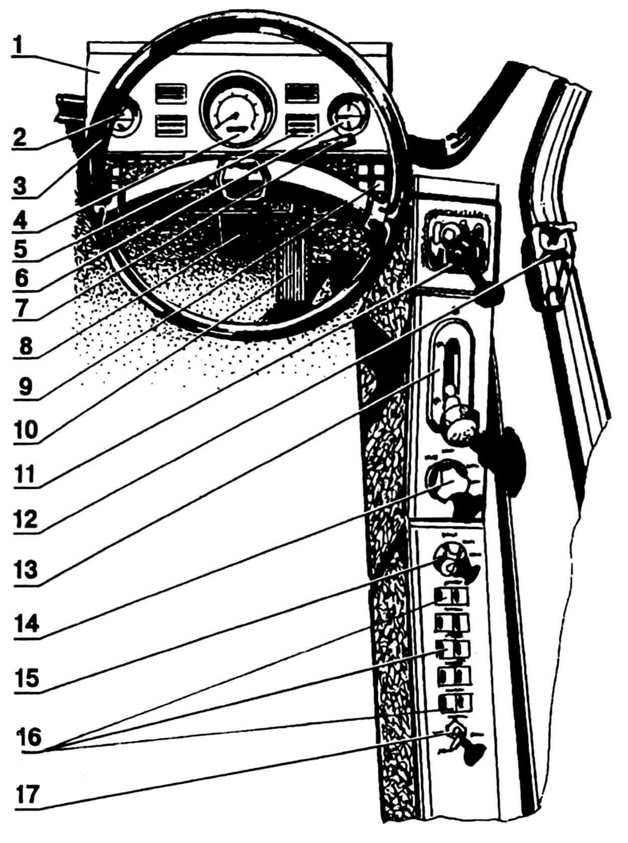 Панель приборов и органов управления: 1 — корпус панели приборов, 2,6 — приборы комбинированные (ø 80), 3 — колесо рулевое, 4 — спидометр или тахограф (ø140), 5 — блок контрольных ламп, 7 — переключатель комбинированный, 8 — колонка рулевая, 9 — кнопки открывания-закрывания дверей, 10 — педаль «газа » (педаль тормоза иногда смещена вправо от рулевой колонки), 11 — рычаг управления коробкой передач, 12 — замок открывания форточки, 13 — тормоз стояночный, 14 — управление стеклоочистителями, 15 — переключатель света главный, 16 — клавиши управления освещением и отоплением, 17 — замок зажигания.