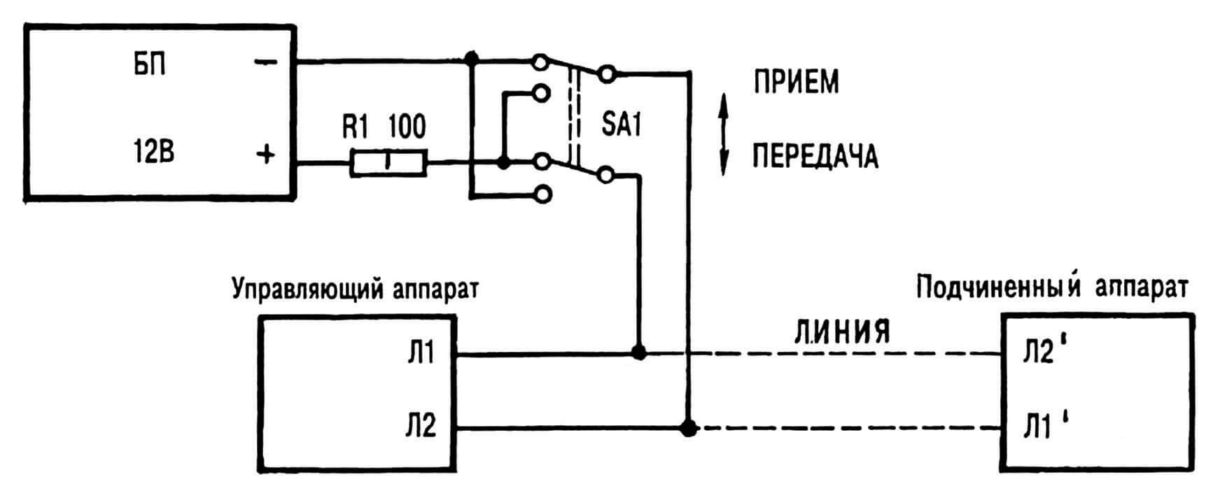 Рис. 2. Подключение аппаратуры к блоку электропитания.