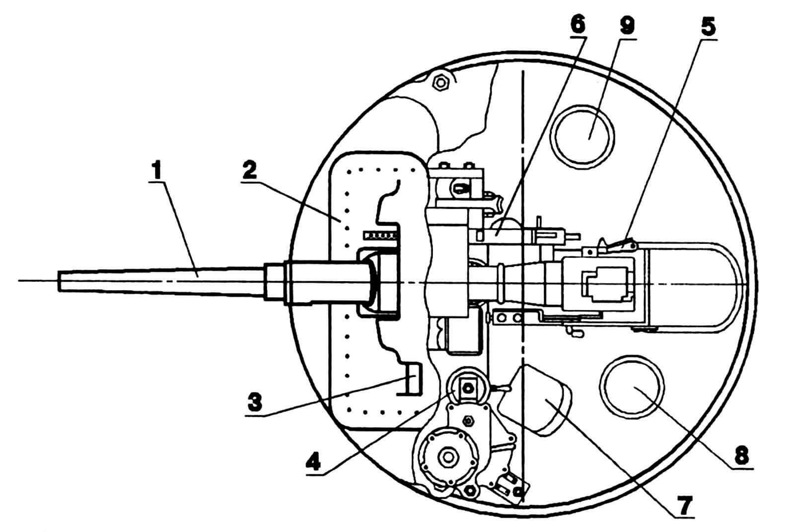 Схема расположения вооружения в башне танка: 1 — пушка 37-мм, 2 — маска, 3 — отверстие для установки перископического прицела, 4 — маховичок поворота башни, 5 — рукоятка затвора пушки, 6 — пулемет Browning, 7 — сиденье командира башни (наводчика), 8 — сиденье командира танка, 9 — сиденье заряжающего.