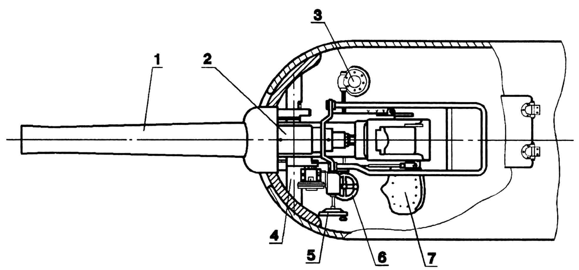 Схема установки 75-мм пушки: 1 — пушка, 2 — устройство противооткатное, 3 — пара червячная поворотного механизма, 4 — цапфа, 5 — маховичок подъемного механизма, 6 — маховичок поворотного механизма, 7 — сиденье наводчика.