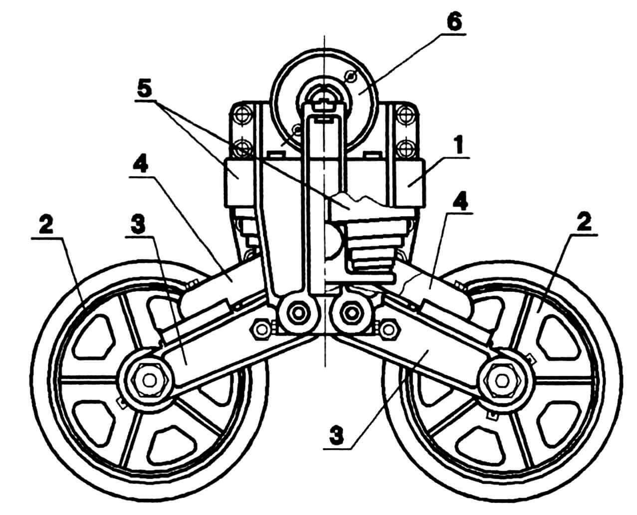 Тележка подвески: 1 — кронштейн тележки, 2 — катки опорные, 3 — коромысла, 4-рычаги двуплечие, 5 — пружины, 6 — каток поддерживающий.
