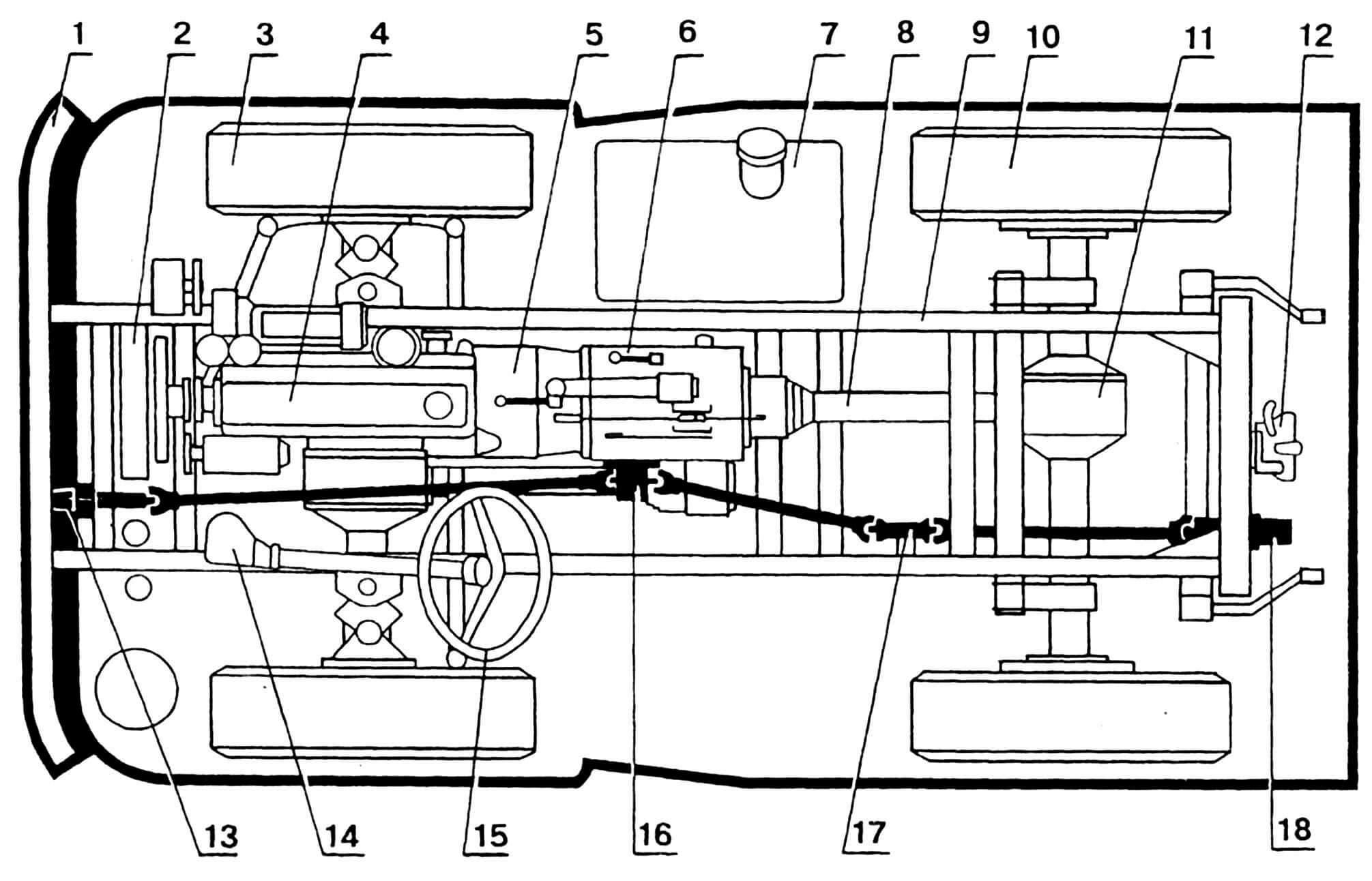 Компоновка автомобиля: 1 — бампер, 2 — радиатор, 3 — колесо переднее, 4 — двигатель, 5 — сцепление, 6 — коробка передач, 7 — бак топливный, 8 — вал карданный, 9 — рама, 10 — колесо заднее, 11 — мост задний, 12 — устройство прицепное, 13 — вал отбора мощности передний, 14 — механизм рулевой, 15 — колесо рулевое, 16 — вал отбора мощности дополнительный, 17 — вал отбора мощности промежуточный, 18 — вал отбора мощности задний.