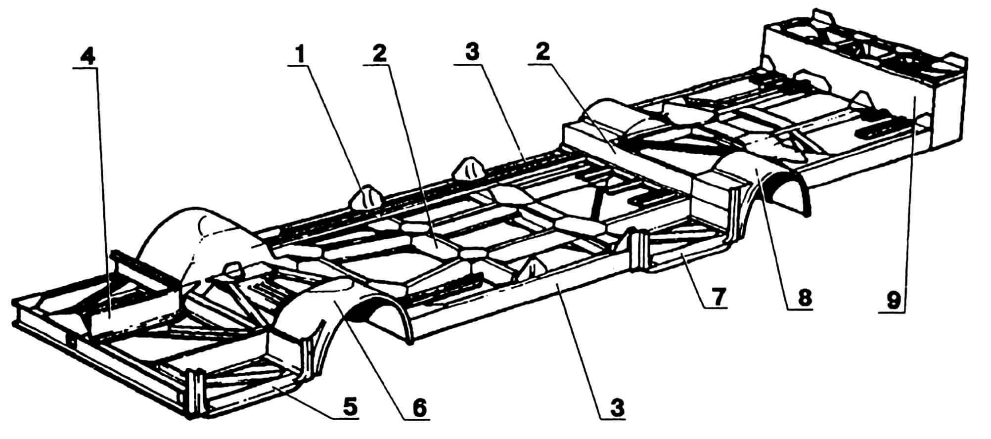 Конструкция рамы: 1 — усилитель угловой, 2 — поперечины, 3 — лонжероны, 4 — усилитель пола кабины водителя, 5, 7 — ступеньки дверей, 6, 8 — арки колесных ниш, 9 — короб для радиатора системы охлаждения двигателя.