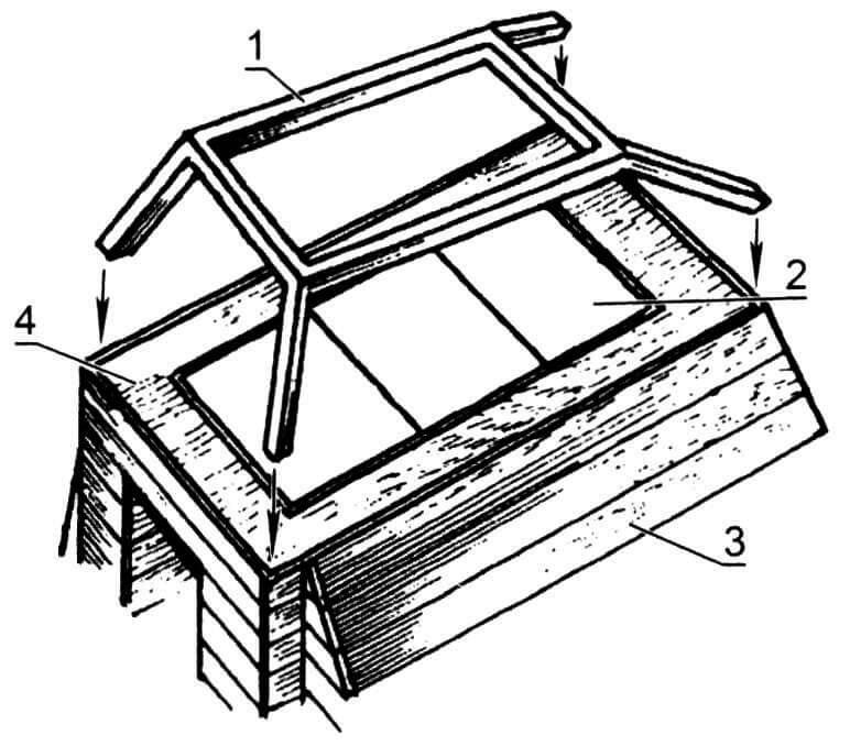 Установка каркаса крыши: 1 - каркас крыши; 2 - рубероид внутреннего чехла; 3 - доски наружной обшивки; 4 - утеплитель
