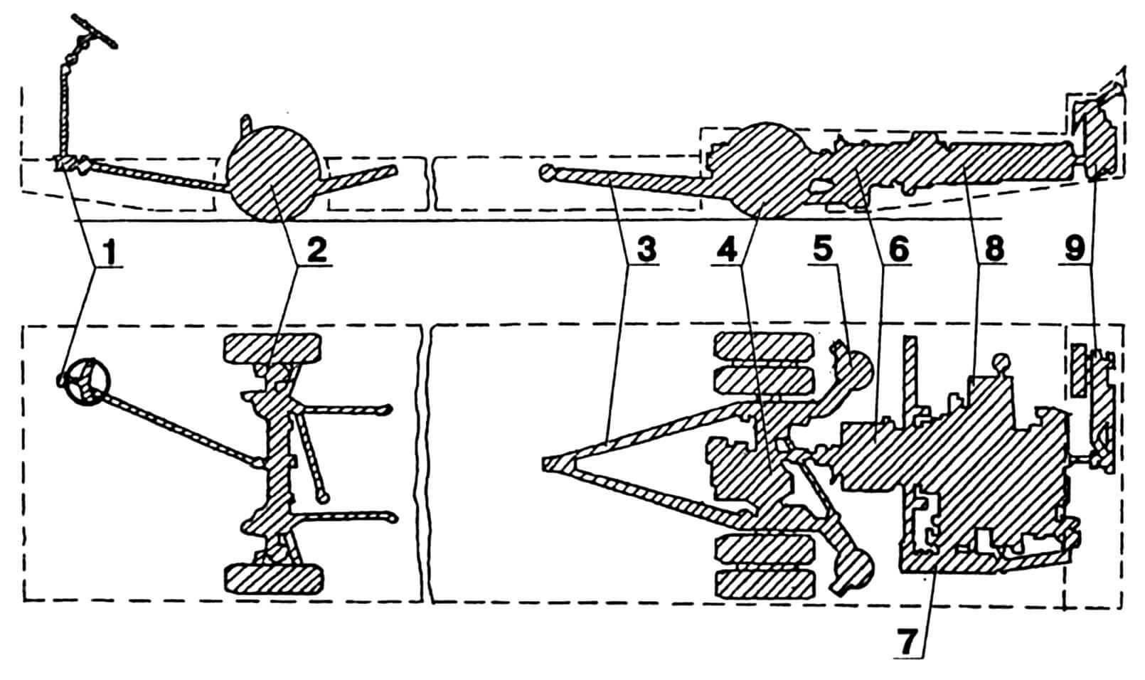 Схема размещения агрегатов подвески, силовой установки и трансмиссии: 1 — редуктор рулевого механизма, 2 — мост передний, 3 — треугольник силовой продольный, 4 — мост задний, 5 — пневмобаллон задней подвески, 6 — коробка передач автоматическая, 7 — глушитель, 8 — двигатель LEYLAND 510 горизонтальный, 9 — радиатор системы охлаждения.