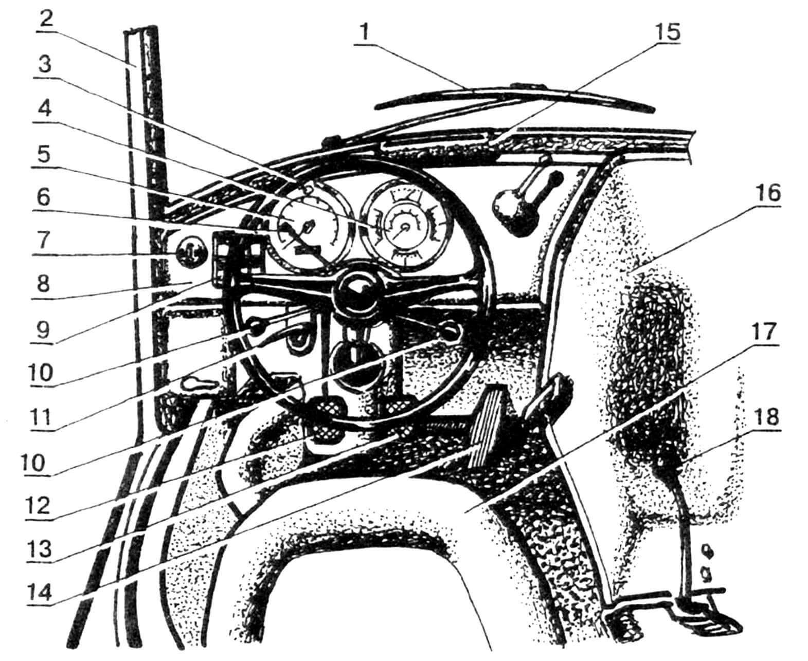 Рабочее место водителя: 1 — стеклоочиститель, 2 — рамка ветрового стекла, 3 — колесо рулевое, 4 — прибор комбинированный, 5 — спидометр, 6 — переключатель комбинированный, 7 — замок зажигания, 8 — панель приборов, 9 — блок переключателей, 10 — рычаги гидрокранов, 11 — рычаг стояночного тормоза, 12 — педаль сцепления, 13 — педаль тормоза, 14 — педаль «газа», 15 — сопло обдува стекла, 16 — кожух двигателя, 17 — сиденье, 18 — рычаг переключения передач