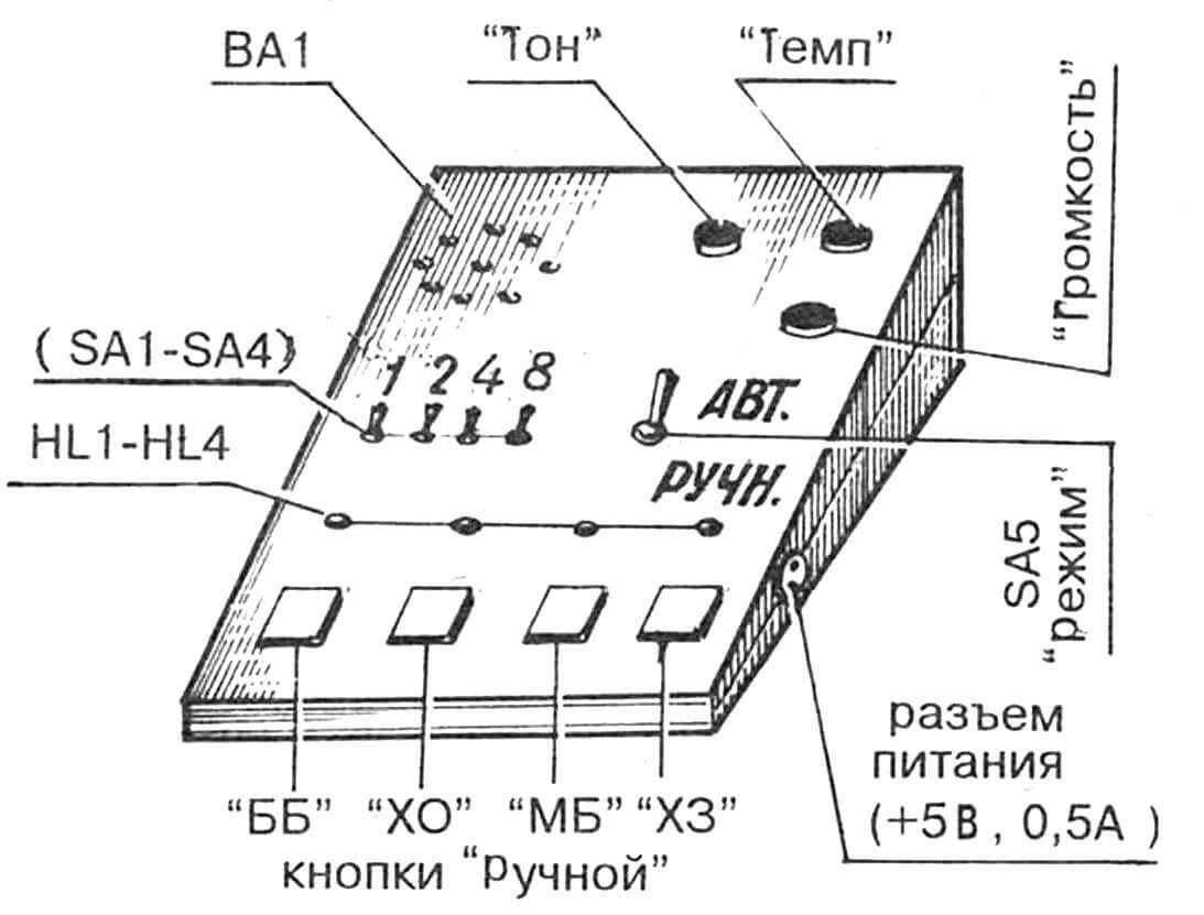 «Ударник» на пяти ИМС.
