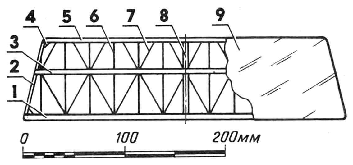 Рис. 2. Стабилизатор: 1 — задняя кромка (липа, сосна 4x1,2 мм); 2 — законцовка (липа, шпон 1,2 мм); 3 — лонжерон (сосна 3x1 мм); 4 — косынка (липа, шпон 1,2 мм); 5 — передняя кромка (сосна 2x2 мм); 6 — прямая нервюра (липа, шпон 0,8 мм); 7 — косая нервюра (липа, шпон 0,8 мм); 8 — центральная нервюра (липа, шпон 1,2 мм); 9 — обшивка (наполненный лавсан 0,015 мм).