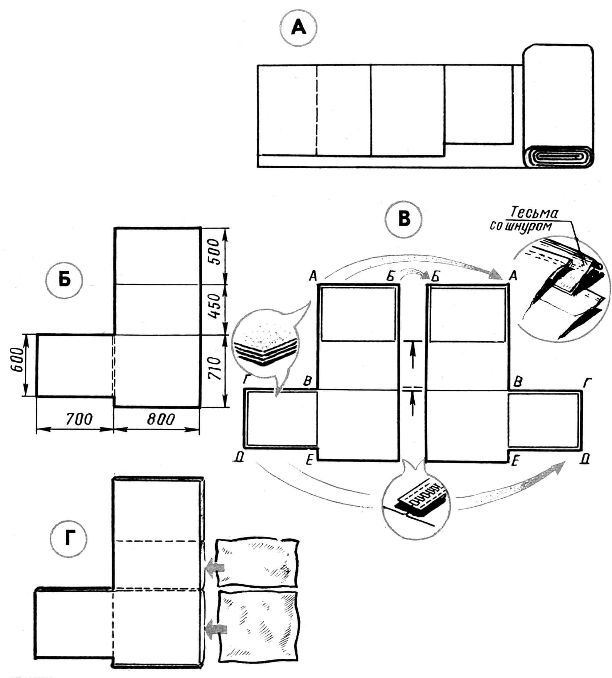Рис. 3. Мягкое покрытие дивана: А — разметка выкройки на ткани; Б — развертка боковой части чехла, В — соединение заготовок в чехол с наполнителем, Г — вариант со вставными подушками.