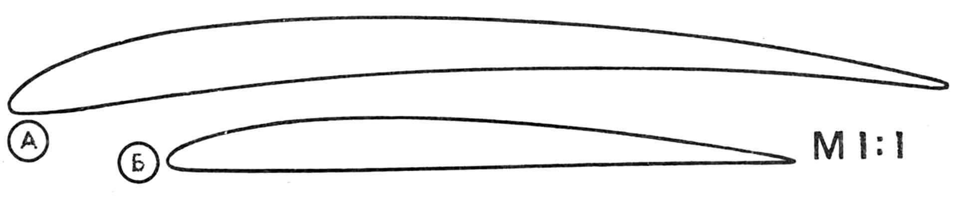 Рис. 5. Профили крыла (А) и стабилизатора (Б). Профиль косых нервюр крыла получают геометрическим построением.