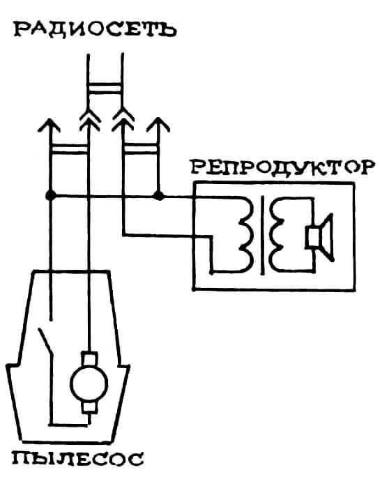 Схема проверки электроцепей пылесоса с помощью репродуктора и радиосети.