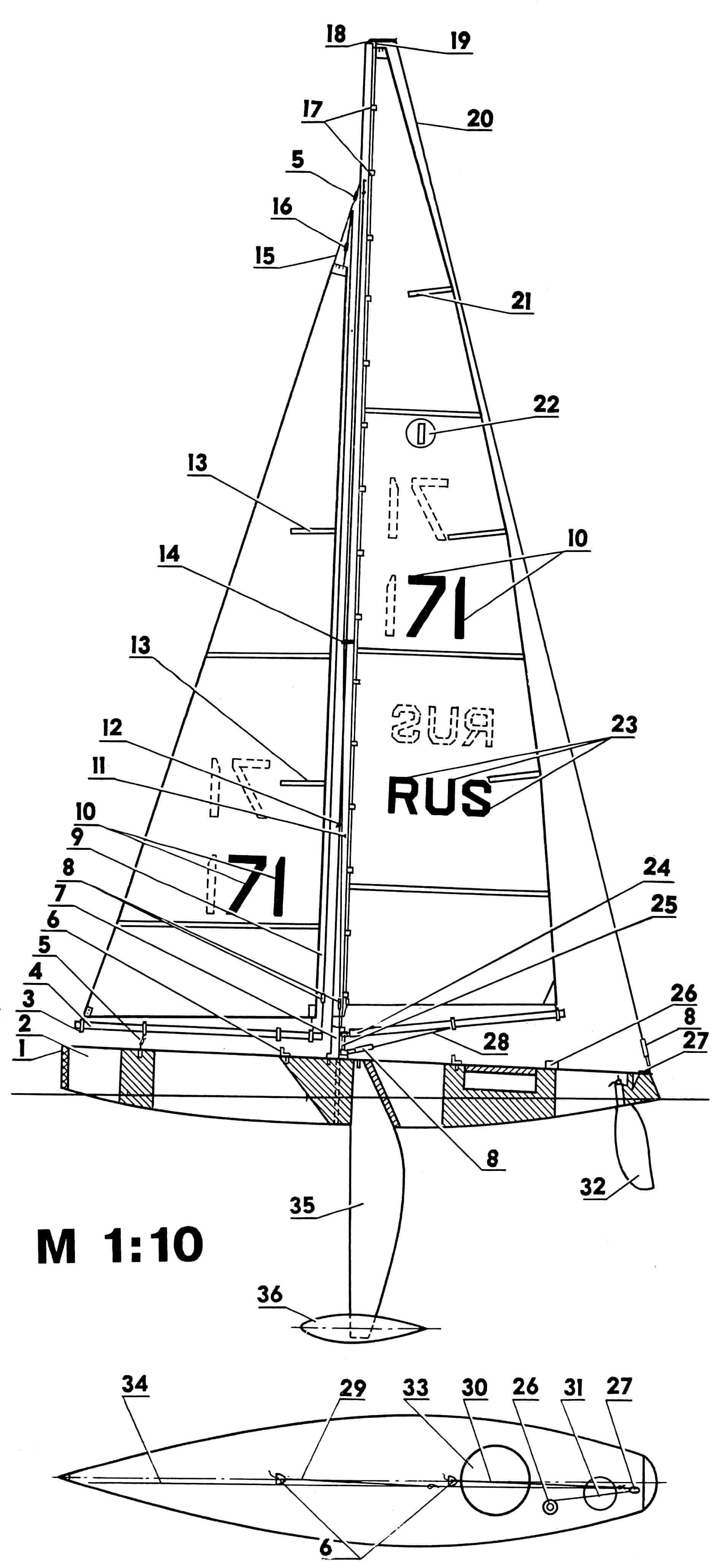 Радиоуправляемая модель яхты международного класса «1 метр»: 1 — кранец, 2 — корпус, 3 — хомут, 4 — стаксель-рей, 5 — вертлюги, 6 — клюзы шкота, 7 — шпор мачты, 8 — талрепы, 9 — топенант, 10 — номер паруса, 11 — мачта, 12 — ванта, 13 — латы стакселя, 14 — краспица, 15 — стаксель-штаг, 16 — натяжная планка, 17 — раксы грота, 18 — консоль ахтерштага, 19 — фал, 20 — ахтерштаг, 21 — лата грота, 22 — знак класса, 23 — буквы национальной принадлежности модели, 24 — грота-гик, 25 — ось грота-гика,26 — шкотовый барабан, 27 — блок, 28 — оттяжка гика, 29 — стаксель-шкот, 30 — грота-шкот, 31 — шкот, 32 — руль, 33 — крышка люка, 34 — шкотовая оттяжка, 35 — плавник, 36 — балласт.
