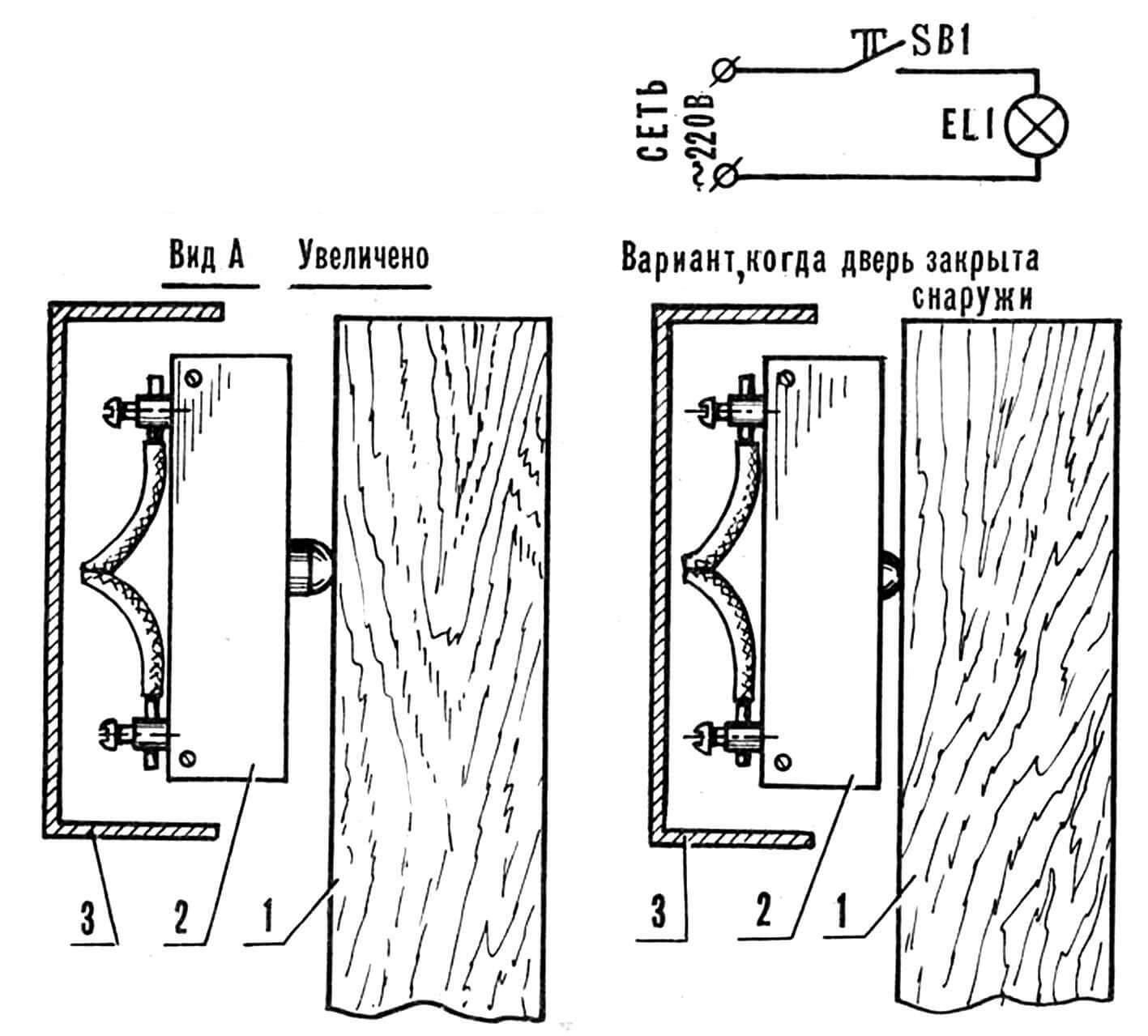 Принципиальная электрическая схема устройства автоматического управления светом при открывании (закрывании) двери и его реализация: 1 — дверь, 2 — микровыключатель SB1, 3 — защитный корпус.