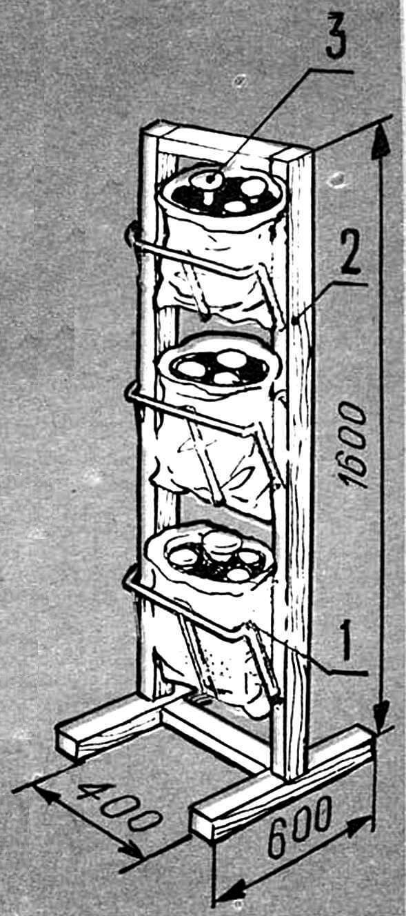 Грибы растут на стеллажах в полиэтиленовых пакетах: 1 — рамочная полка (из отрезков 5-мм стальной «катанки», 3—4 шт.), 2 — каркас стеллажа (из отрезков соснового или березового бруса сечением 50x50 мм), 3 — грибница в полиэтиленовых пакетах с почвой (3—4 мини-грядки).