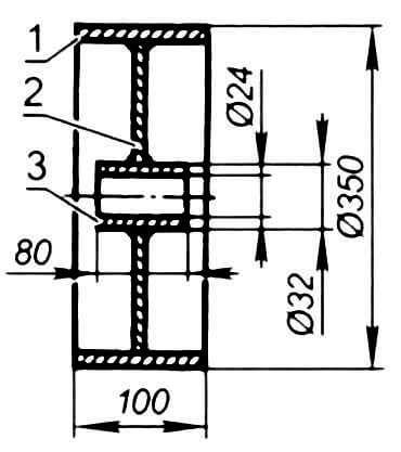 Колесо: 1 - обод (сталь, толщина 3-5 мм); 2 - диск (сталь, толщина 3-5 мм); 3 - ступица (стальной кругляк ø32 мм)