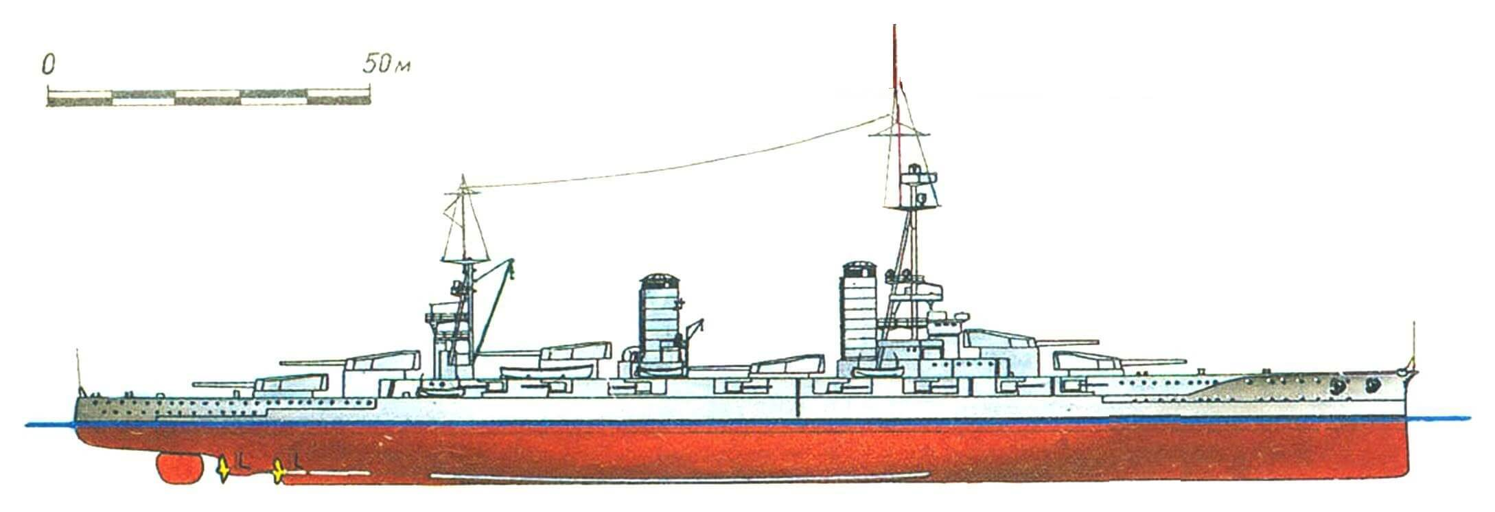 198. Линейный корабль «ФУСО», Япония, 1915 г. Заложен в 1912 г., спущен на воду в 1914 г. Водоизмещение нормальное — 30 600 т, полное — 34 700 т, длина наибольшая —202,7 м, ширина 28,7 м, осадка 8,7 м. Мощность турбин 40 000 л.с., скорость —23 узла. Броня: главный пояс в центральной части — 305—203 мм, в оконечностях — 102 мм, верхний пояс — 203 мм, каземат вспомогательной артиллерии — 152 мм, башни и барбеты 305—203 мм, броневая палуба —76— 31 мм, рубка — 152 мм. Вооружение: двенадцать 356-мм, шестнадцать 152-мм и четыре 80-мм орудия. Всего построено два корабля: «Фусо» и «Ямасиро» (1917 г.).
