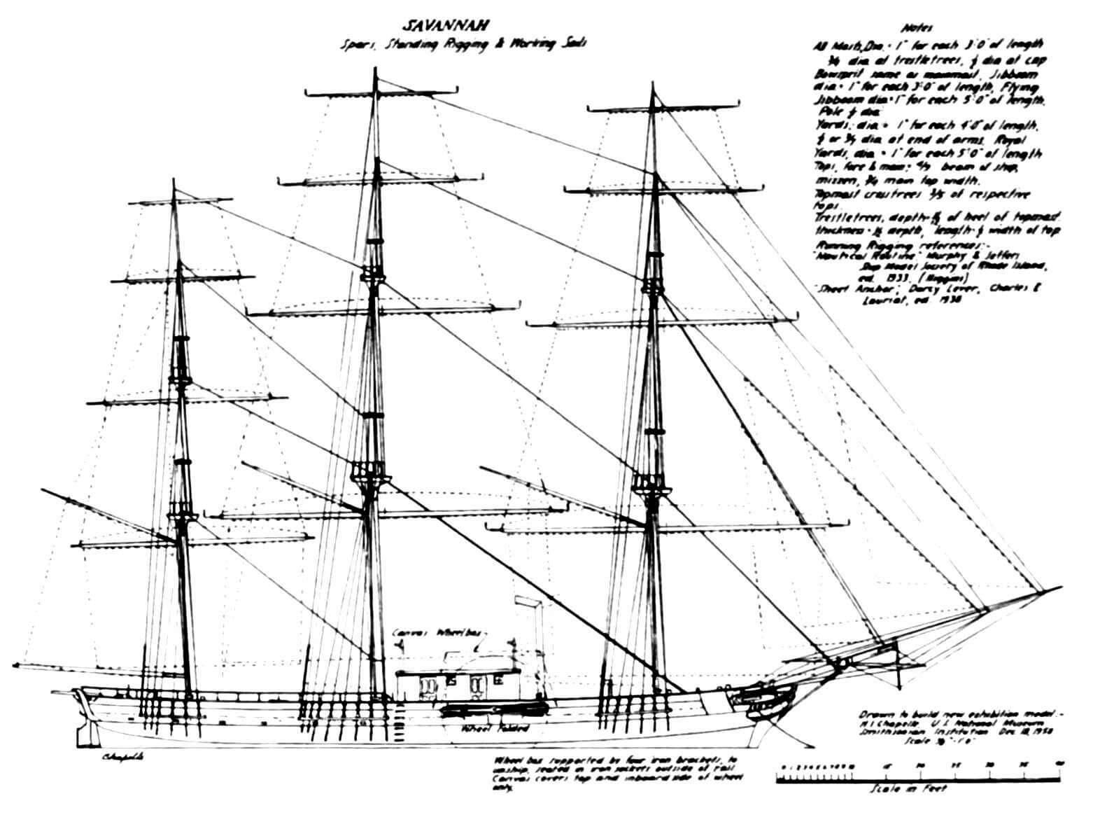 Пакетбот «Саванна»: вид сбоку и схема парусного вооружения