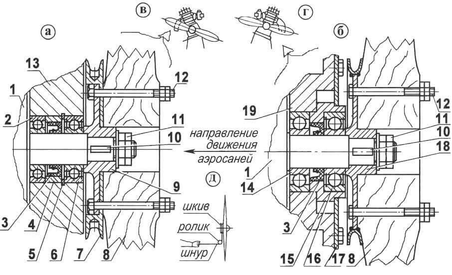 Рис. 1. Монтаж воздушного винта на двигателе Д-15