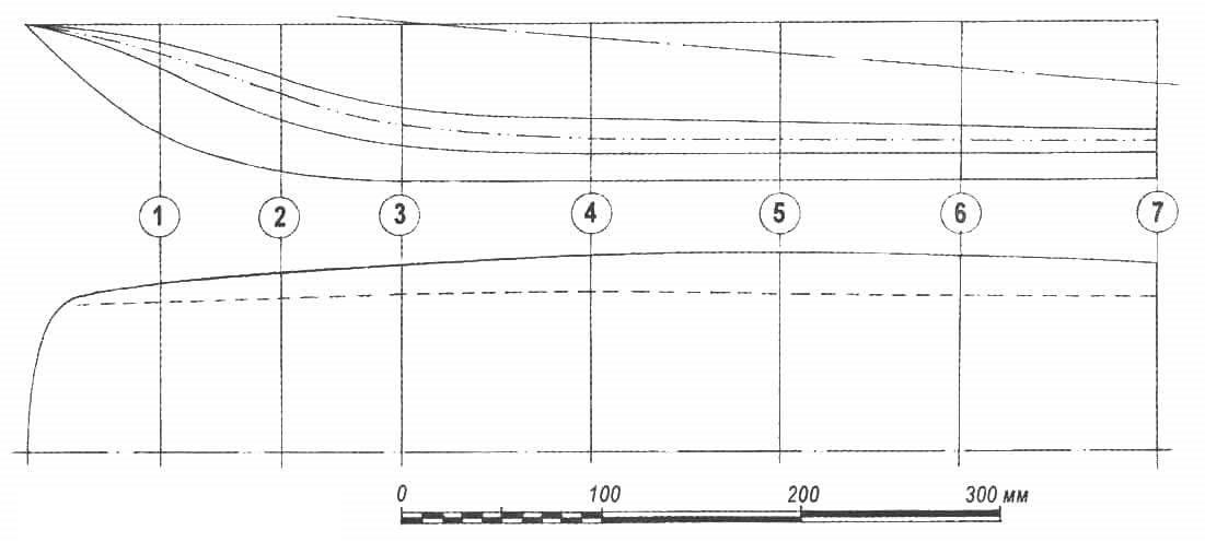 Теоретический чертеж корпуса судомодели(проекции бок и полуширота)