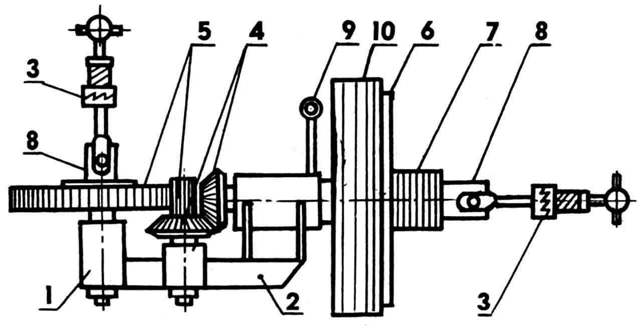 Рис. 2. Компоновочная схема главного редуктора вертолета-тренажера: 1 — подшипниковая опора, 2 — опорная труба, 3 — муфты свободного хода, 4 — конические шестерни первой ступени редуктора, 5 — цилиндрические шестерни второй ступени редуктора, 6 — фрикцион, 7 — упругий элемент фрикциона, 8 — карданный шарнир, 9 — рычаг привода фрикциона, 10 — ведомый шкив.