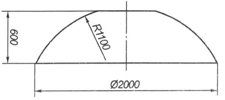 Геометрия лопасти