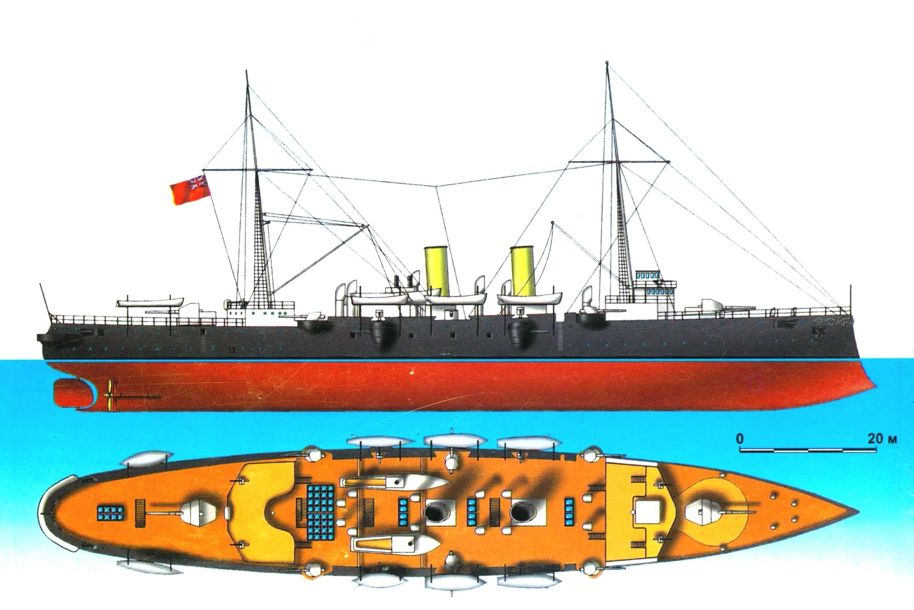 Бронепалубный крейсер «Эдгар» (Англия, 1893 г.)