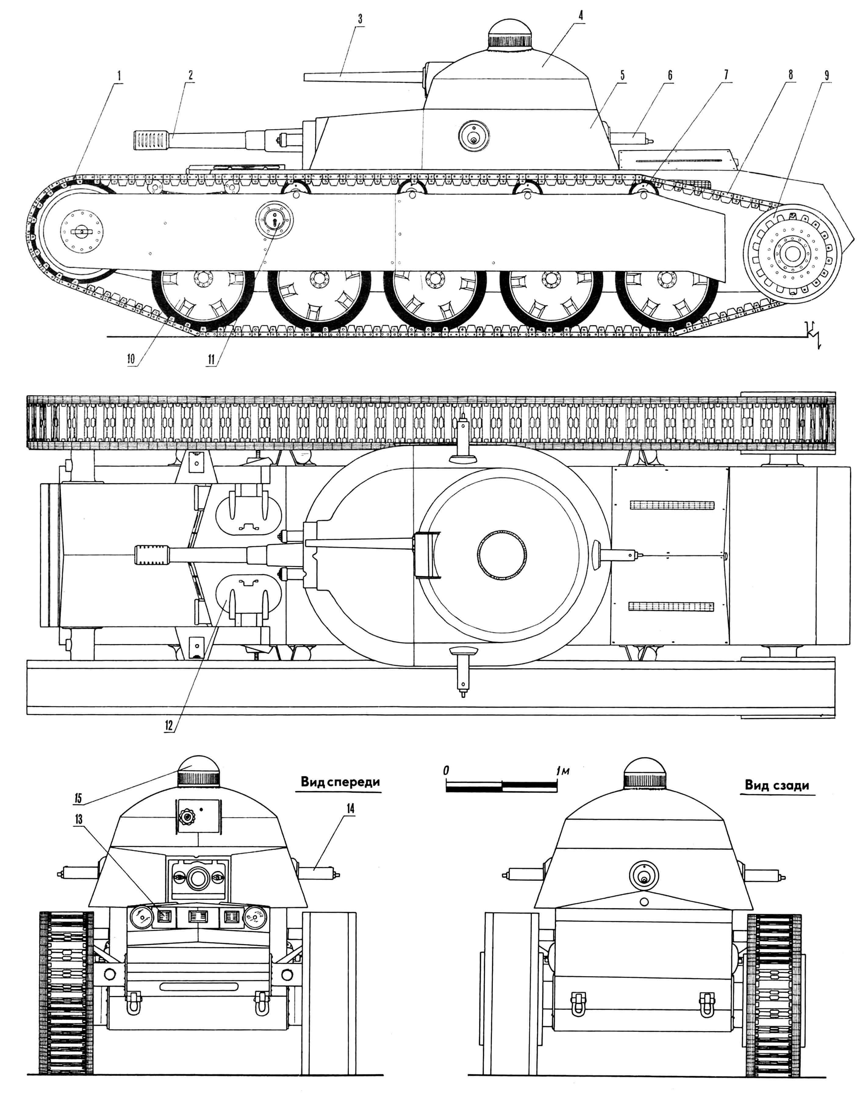 Танк ТГ: 1 — направляющее колесо, 2 — 76-мм пушка, 3 — 37-мм пушка, 4 — вращающаяся башня, 5 — неподвижная рубка, 6 — кормовой пулемет «максим», 7 — поддерживающий каток, 8 — гусеничная цепь, 9 — ведущее колесо, 10 — опорный каток, 11 — бортовая установка пулемета ДТ, 12 — люк для посадки экипажа, 13 — смотровой прибор механика-водителя, 14 — бортовой пулемет «максим», 15 — стробоскоп. Крыша моторного отделения танка показана согласно проекту.