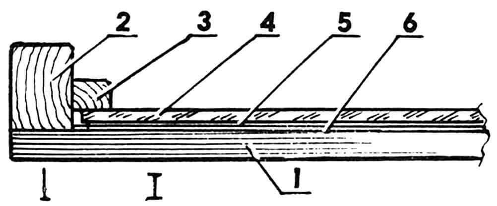 Рис. 1. Основные элементы фоторамки: 1 — лист-основание (фанера, оргалит), 2 — рейка наружная, 3 — реечка внутренняя, 4 — стекло, 5 — фотография, 6 — лист-прокладка.
