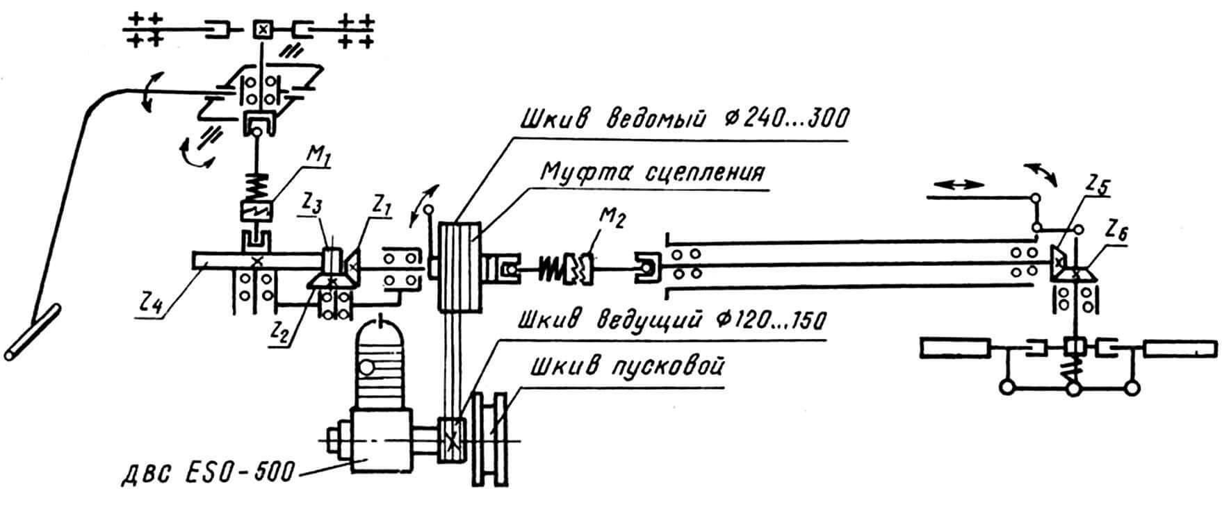 Рис. 4. Кинематическая схема вертолета-стенда НГУ-3.