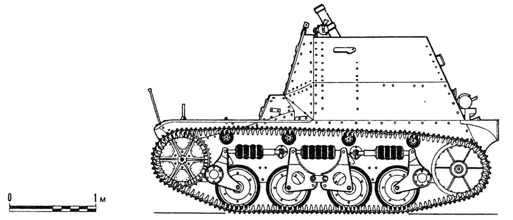 8-cm s. Granatwerfer 34 на базе танка AMR