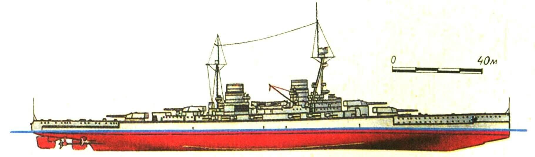 182.Линейный крейсер «ДЕРФЛИН-ГЕР», Германия, 1914 г. Заложен в 1912 г., спущен на воду в 1913 г. Водоизмещение нормальное 26 180 т, полное 30 700 т. Длина наибольшая 210,4 м, ширина 29 м, осадка 9,5 м. Мощность турбин 63 000 л.с. скорость 26,5 уз. Броня: пояс 300—100 мм, траверзы 250—80 мм, рубка 350—80 мм, палуба 80—50 мм. Вооружение: восемь 305-мм и двенадцать 150-мм орудий,четыре 88-мм пушки, 4 торпедных аппарата. Всего построено 3 единицы: «Дерфлингер», «Лютцов» (1915 г.) и «Гинденбург» (1917 г.). Последние два корабля несли по четырнадцать 150-мм орудий. «Гинденбург» имел наибольшую длину 212,8 м, полное водоизмещение 31 000 т, проектную мощность 72 000 л.с. и скорость 27 уз. (на испытаниях развил 26,6 уз.).