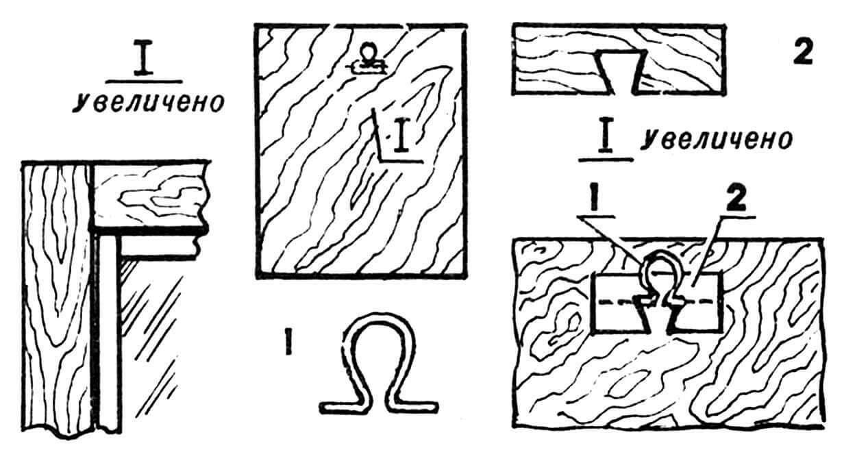 Рис. 3. Подвеска рамки: 1 — проволочная петля, 2 — наклейка из шпона.
