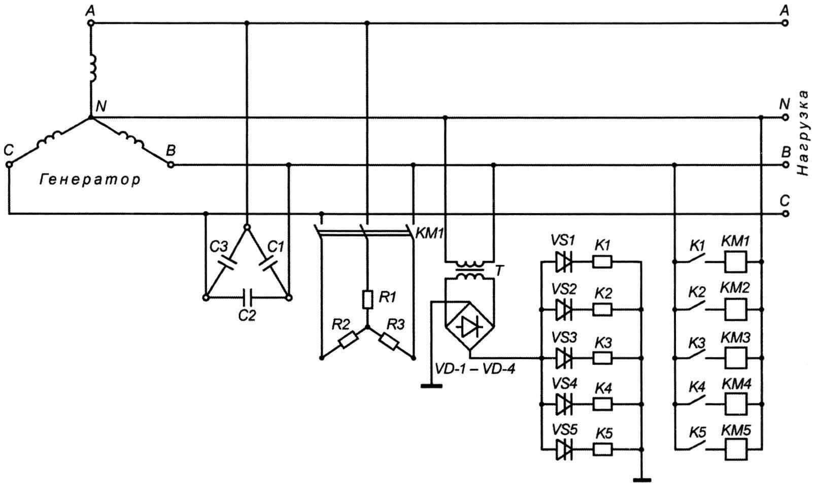 Принципиальная схема электростанции (условно показан один из пяти блоков ТЭН)