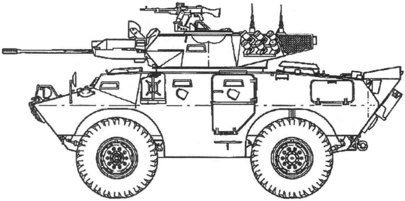 «Коммандо» V-150 с 20-им автоматической пушкой «Эрликон»