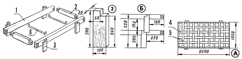 Рис. 2. Псевдодвухъярусная кровать: 1 — продольный элемент каркаса (40x80x2000 мм, 4 шт.), 2 — поперечный элемент каркаса (40x80x1000 мм, 4 шт.), 3— ножка (брус 30x100x280 мм, 8 шт.), 4 — продольная деталь «решетки» (тесьма 50x1000 мм, 18 шт.), 6 — стяжка (ø 20x1000 мм, 4 шт.). А — вид на кровать сверху; Б — установка ножек. Количество деталей указано из расчета на две кровати.