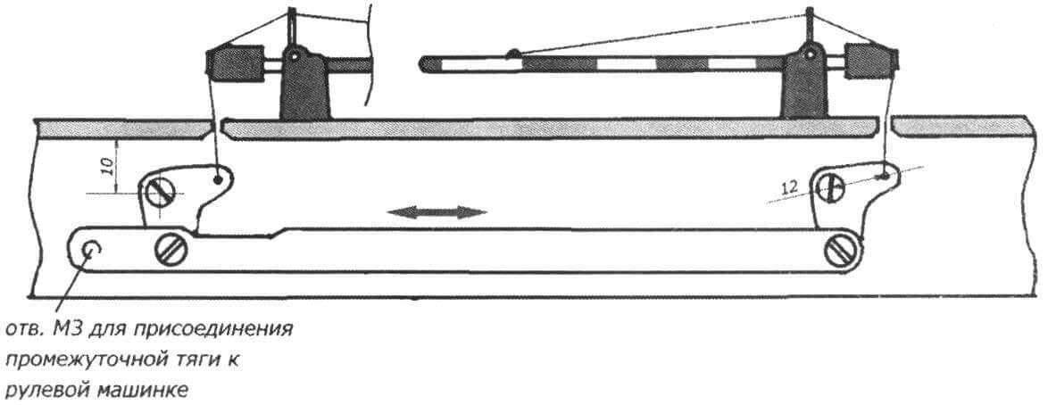 Механизм управления шлагбаумами