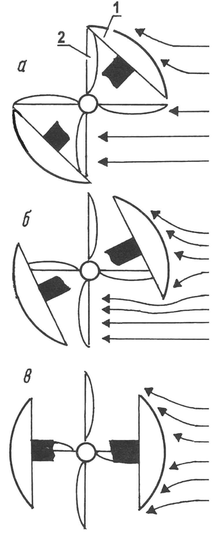 Регулировка положения насадки в зависимости от направления и силы ветра: