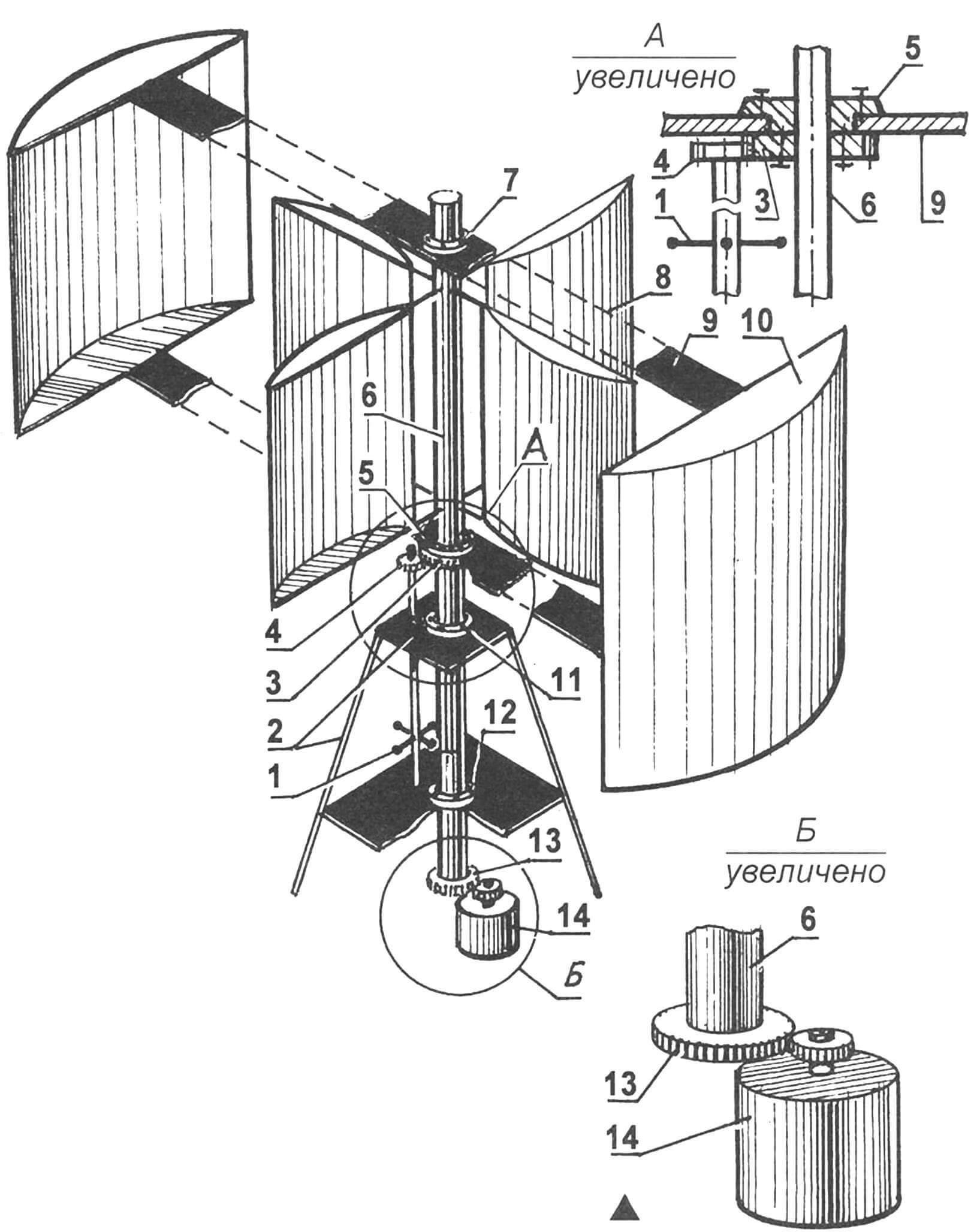 Устройство роторного ветрогенератора с регулирующей насадкой: