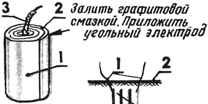 Изготовление элемента электропитания рулонного типа