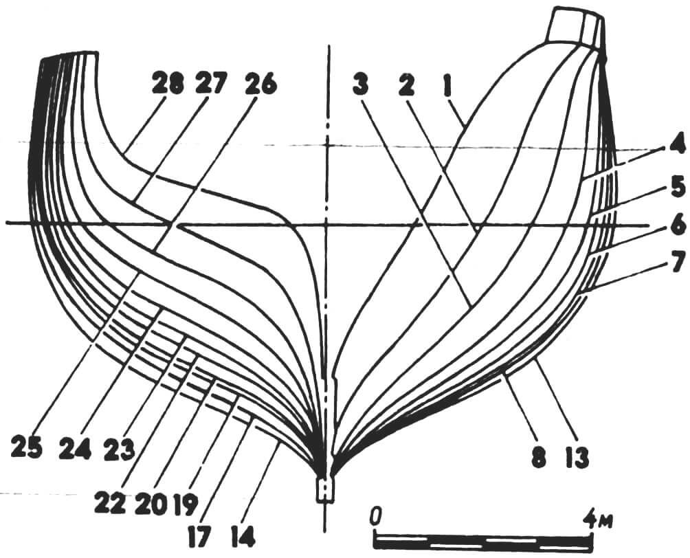 20-пушечный корвет «Оливуца»