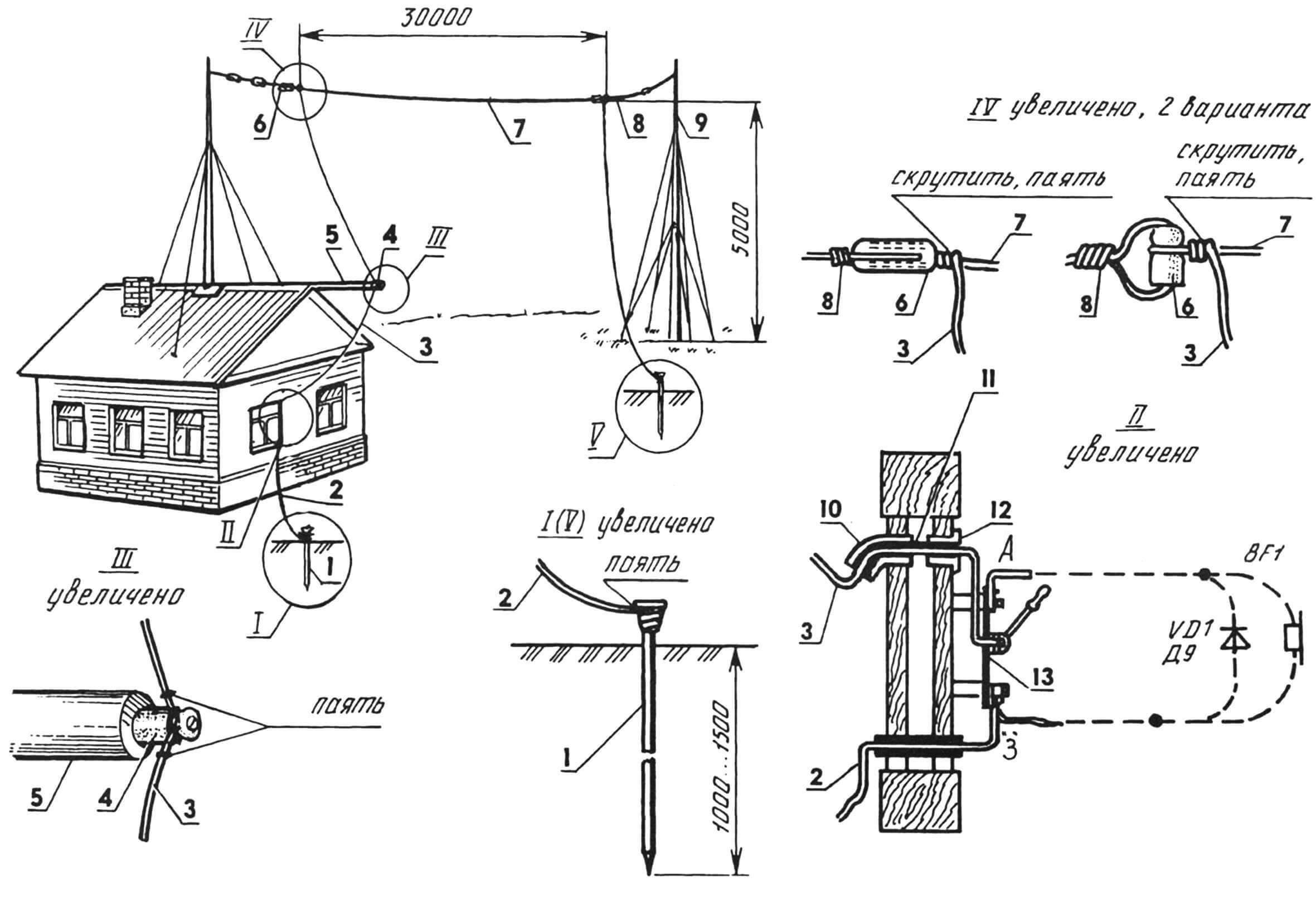 Рис.1. Г-образная антенна с двойным заземлением для приема передач широковещательных радиостанций на диод с наушником